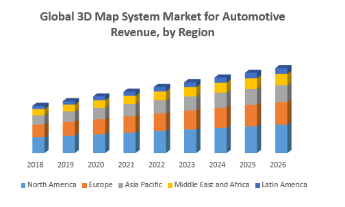 Global 3D Map System for Automotive market PNG