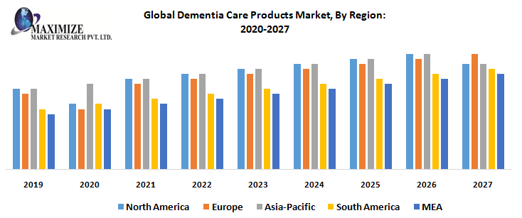 Global Dementia Care Products Market By Region jpg