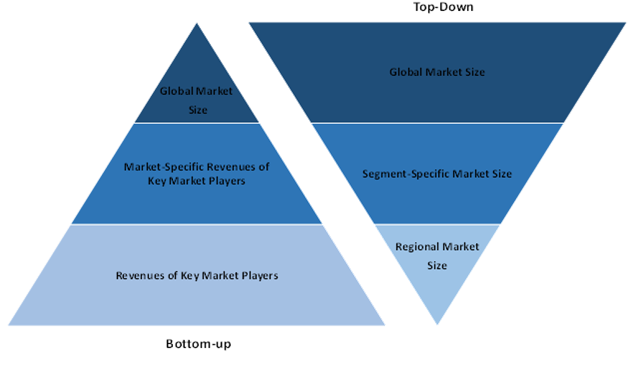 Global Nanosatellite and Microsatellite Market2 1 jpg