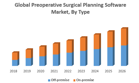 Global Preoperative Surgical Planning Software Market By Type png